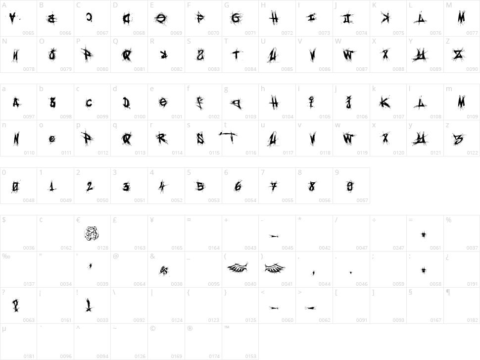 El&Font Gohtic! Character Map