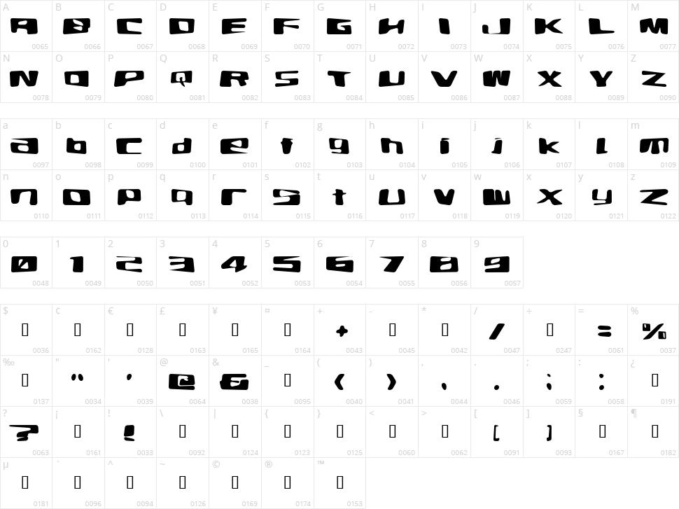 eLab Character Map