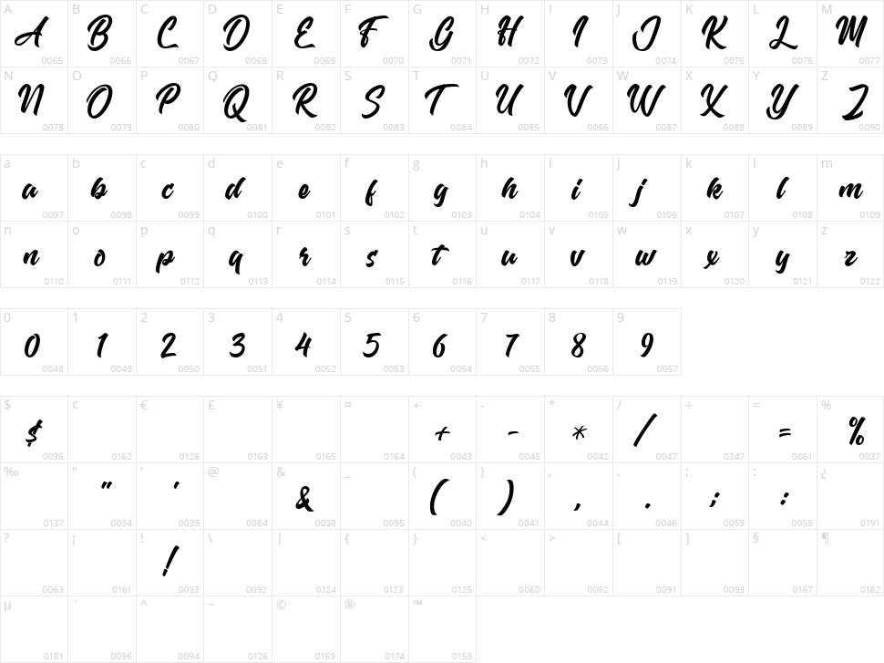 Elande Character Map