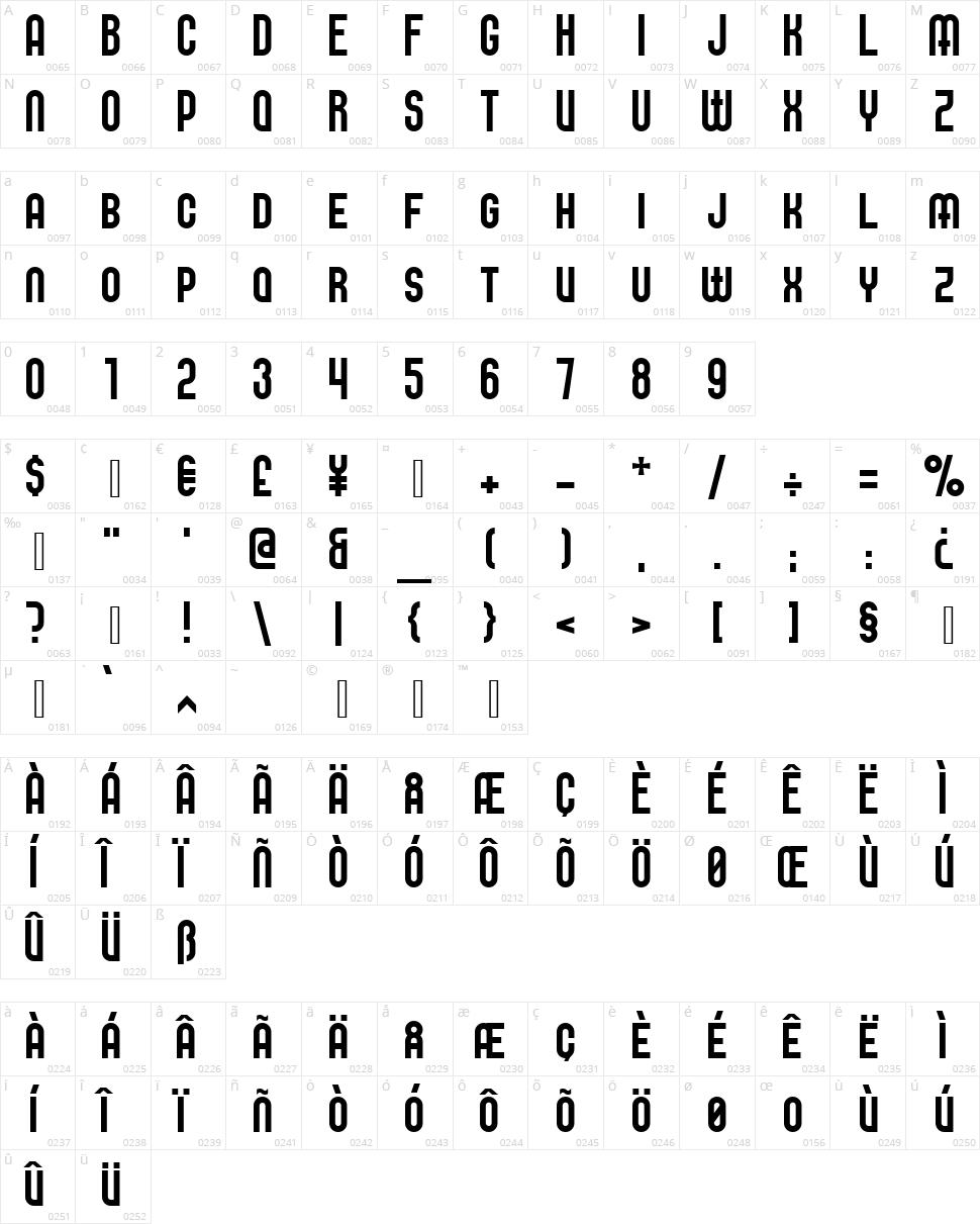 Elbaris Character Map