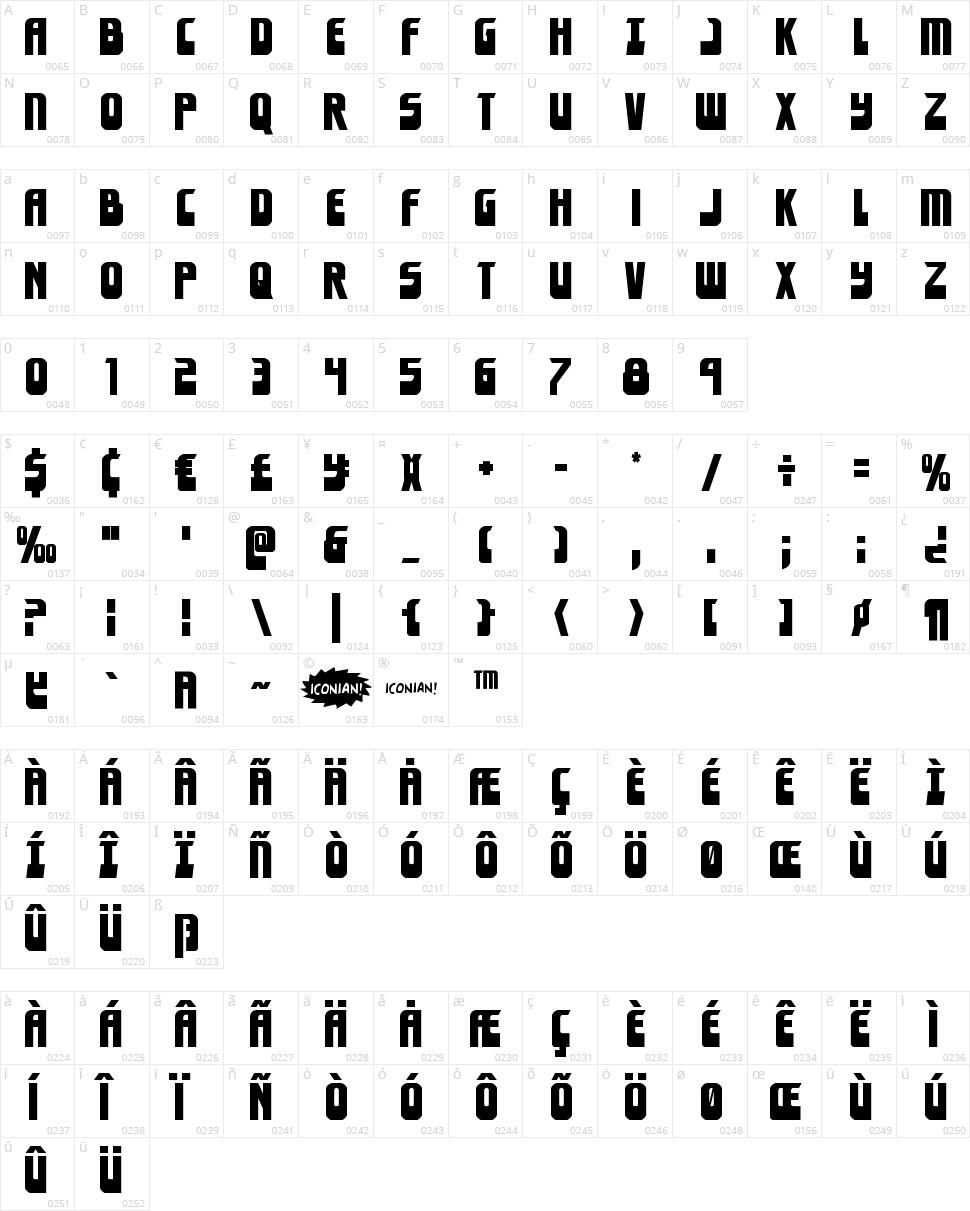 Eldebaran Character Map