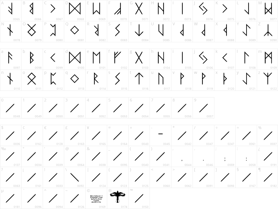 Elder Futhark Character Map