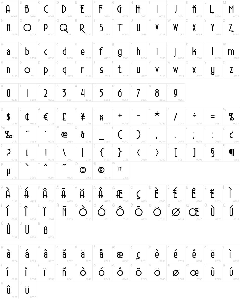 Electrorocket Character Map