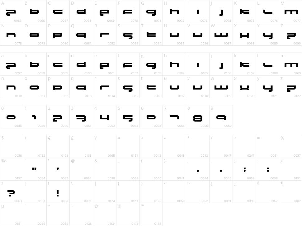 Elektrofant Character Map