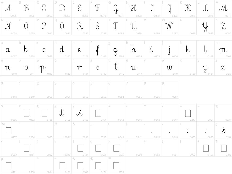 Elementarz Character Map