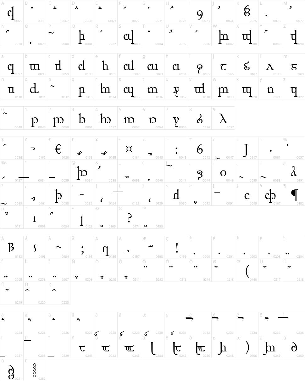 Elfic Caslin Character Map