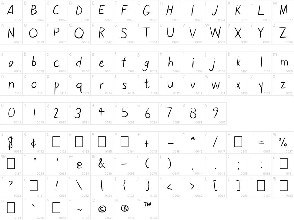 Elisana Character Map