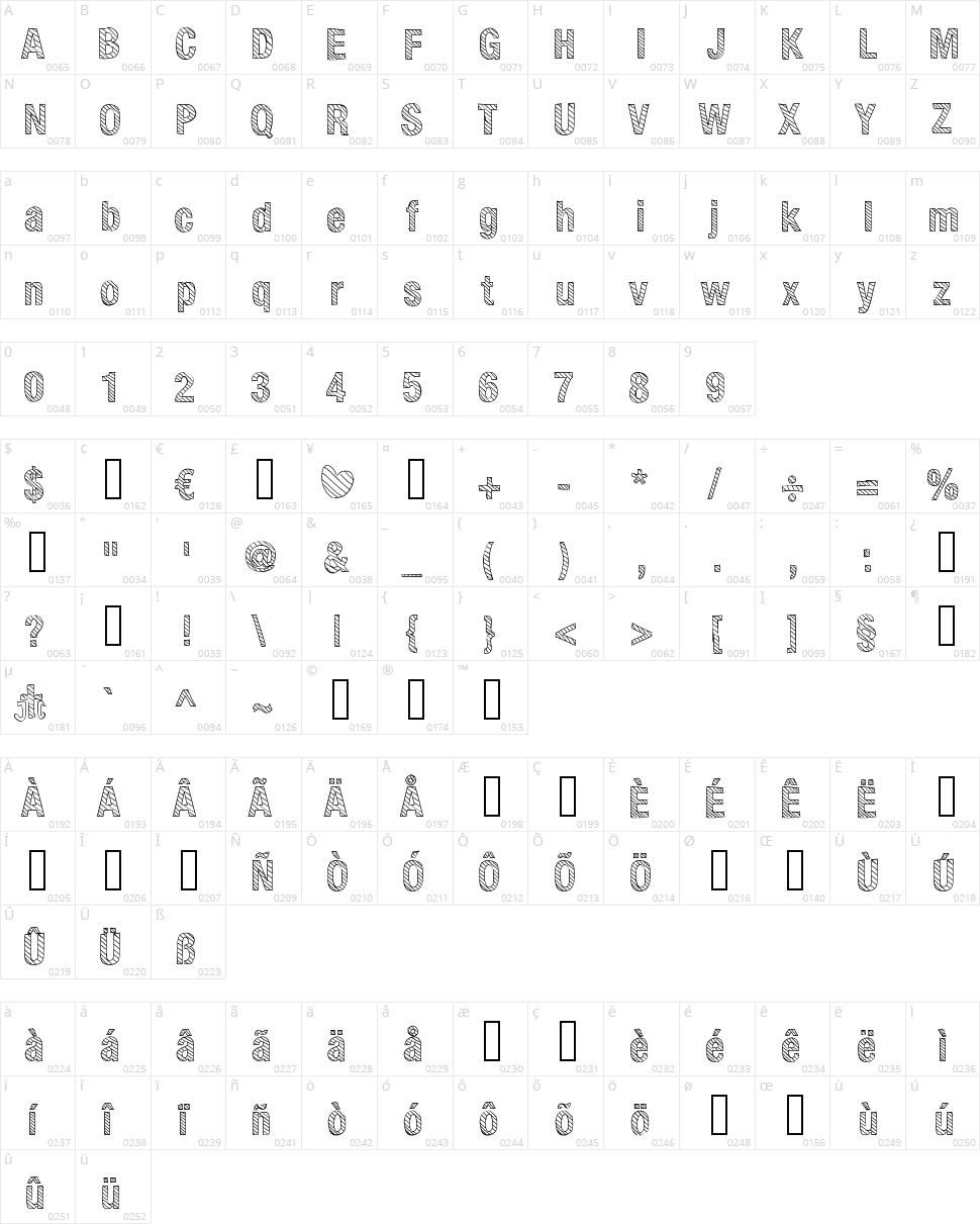 Elliot Character Map