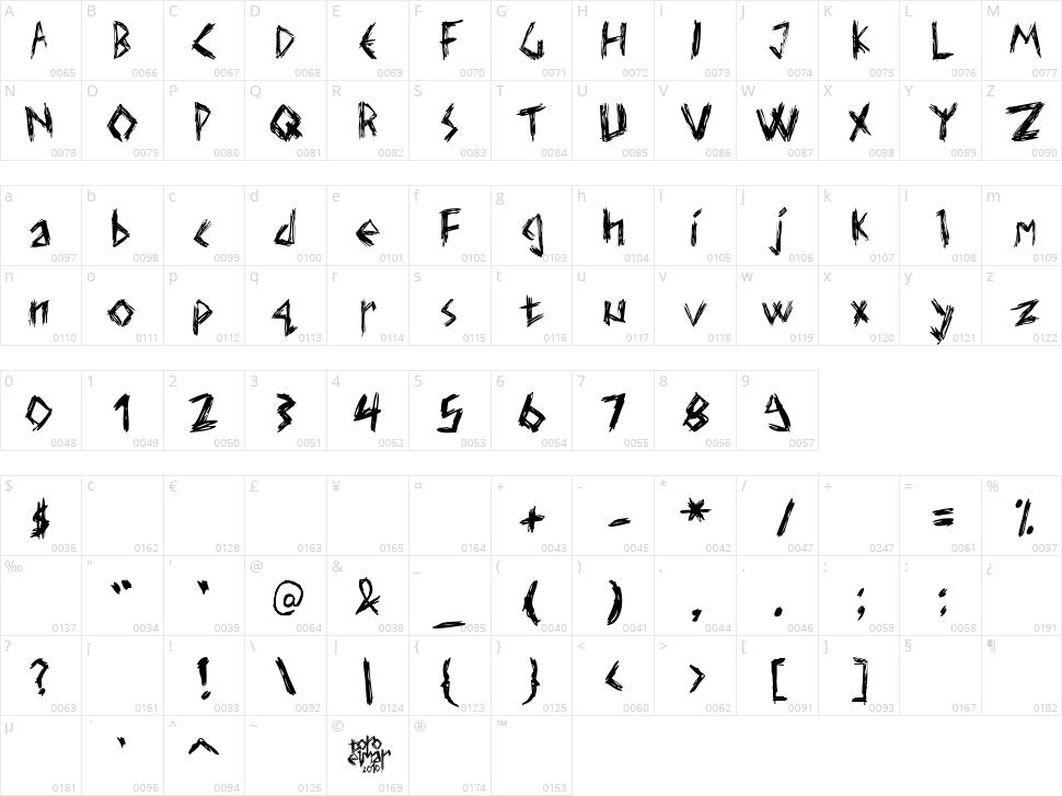 Elmar's Scratch Type Character Map