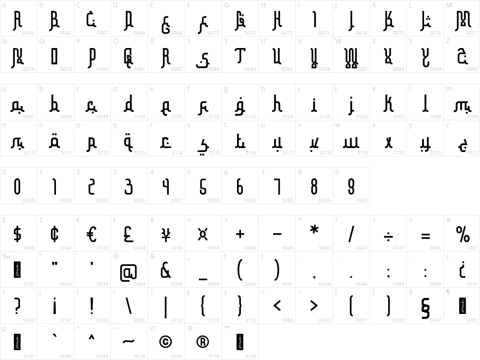 Elmasive Character Map