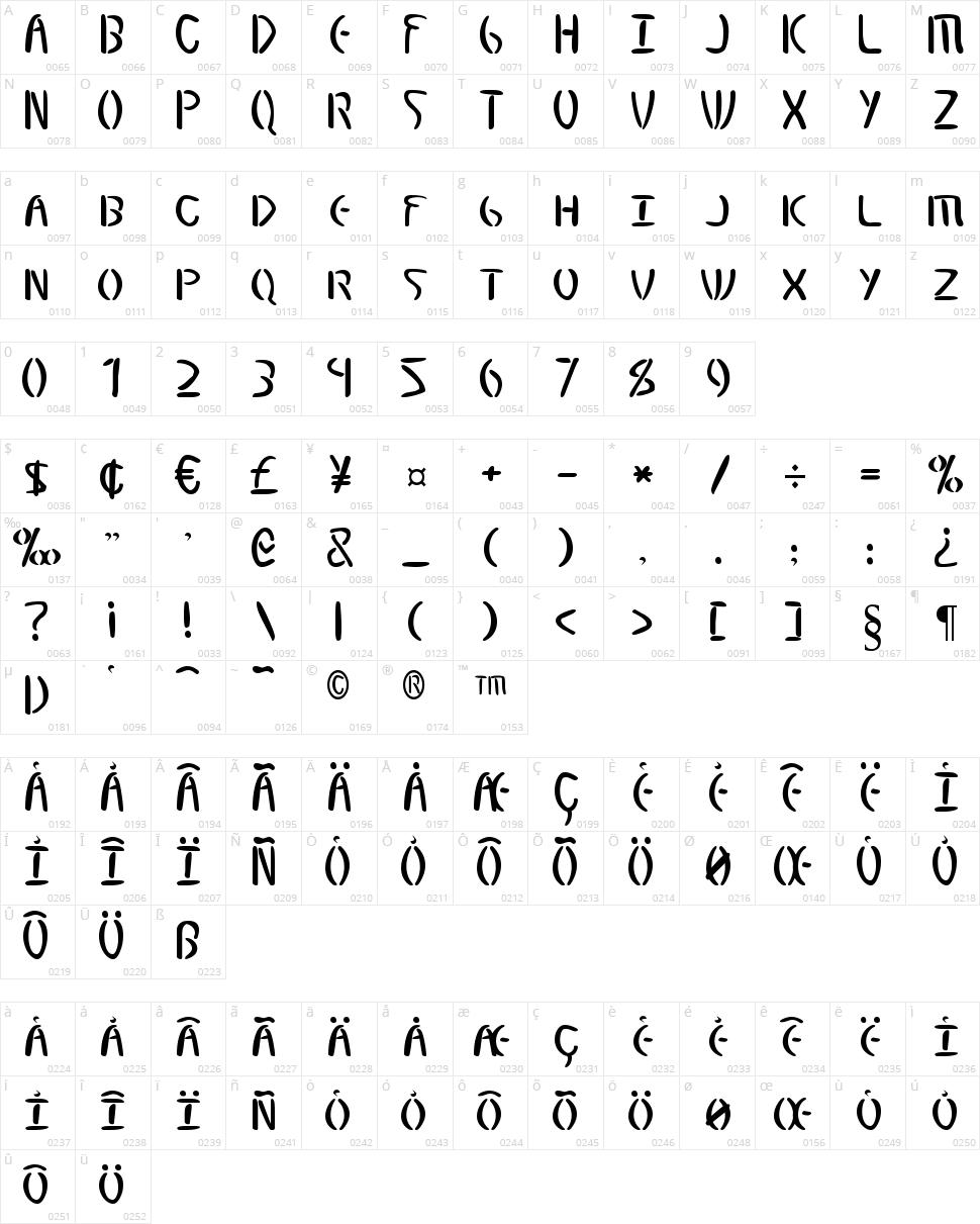 Elminster Character Map