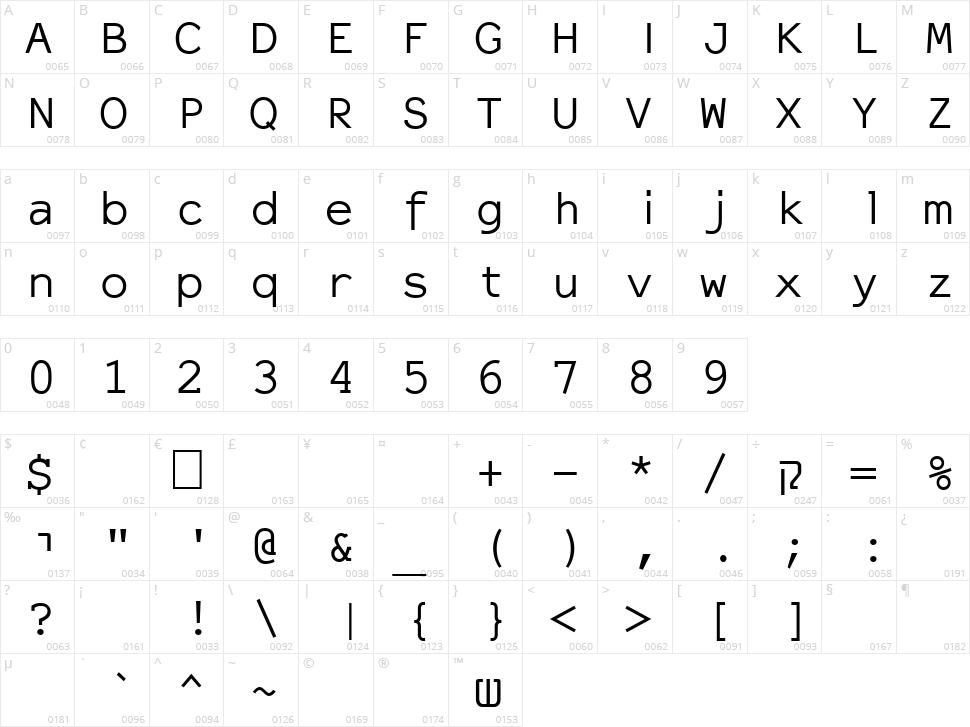 ElroNet Monospace Character Map