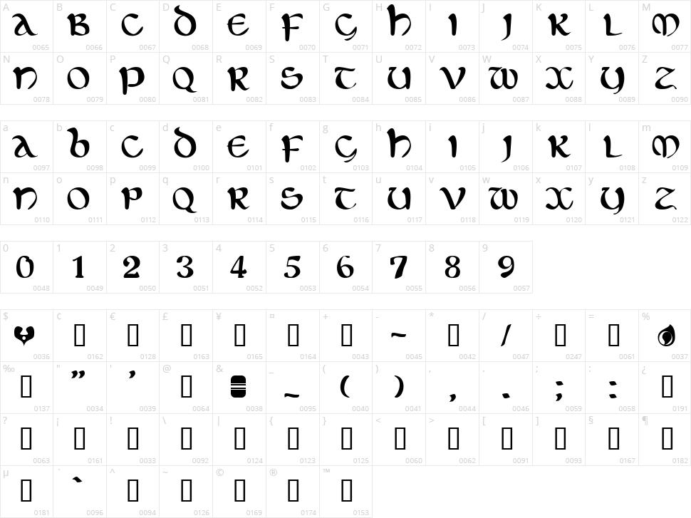 Eltic Character Map