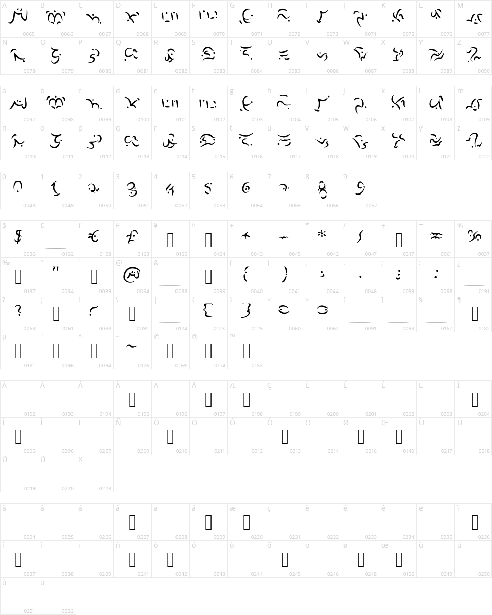 Elvish Character Map