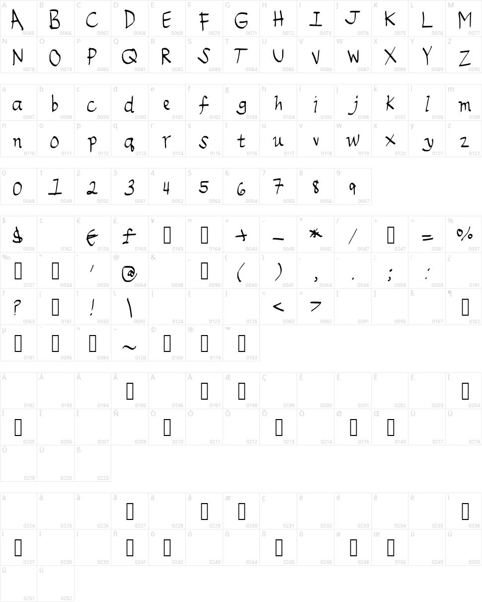 Emilee digital Character Map