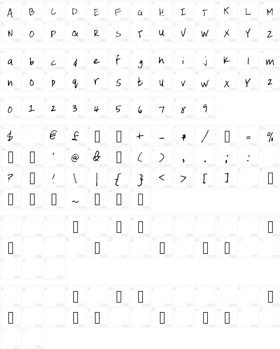 Emilee Handwriting Character Map