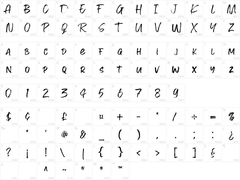 Emixvade Character Map