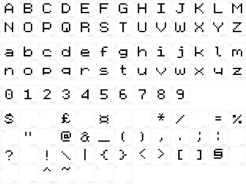 Emulator Character Map