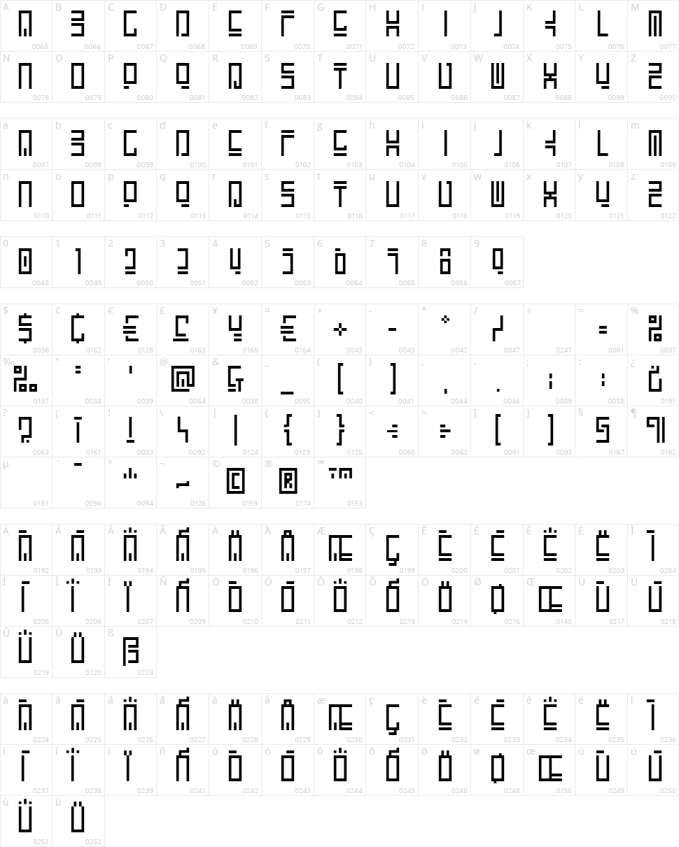 Encrypted Wallpaper Character Map