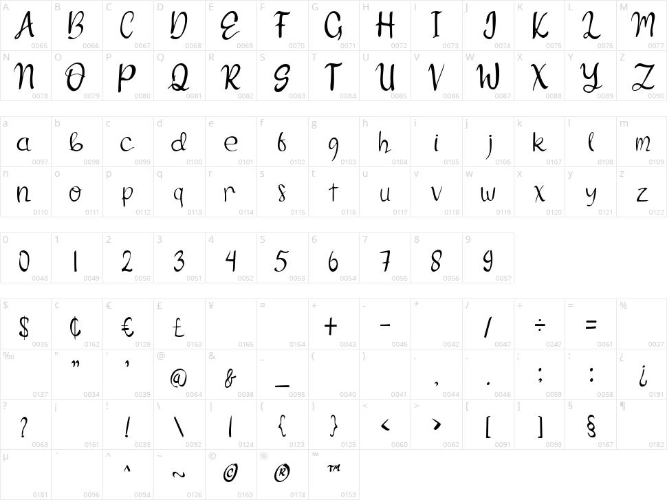 Endang Thuku Character Map