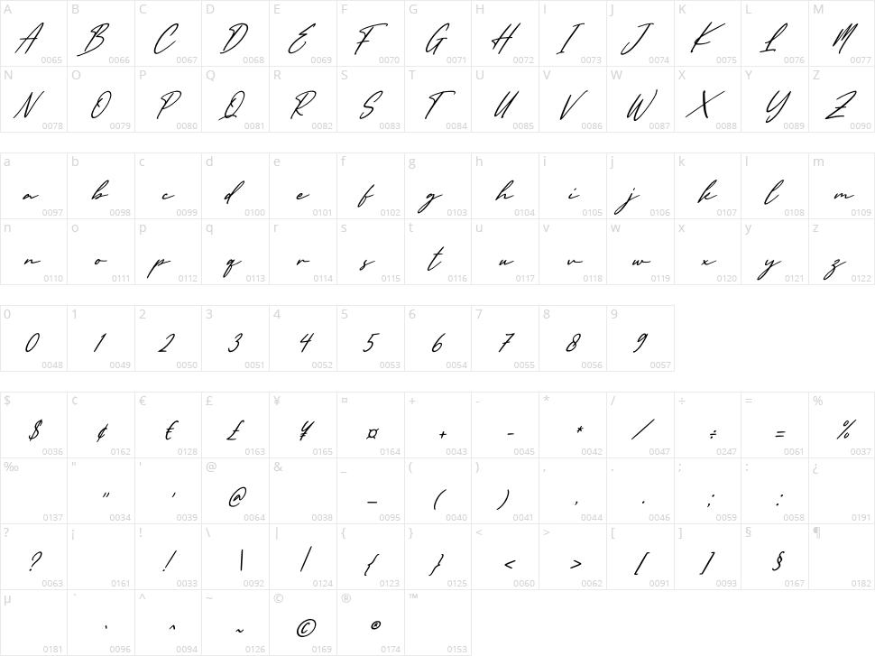 England Signature Character Map