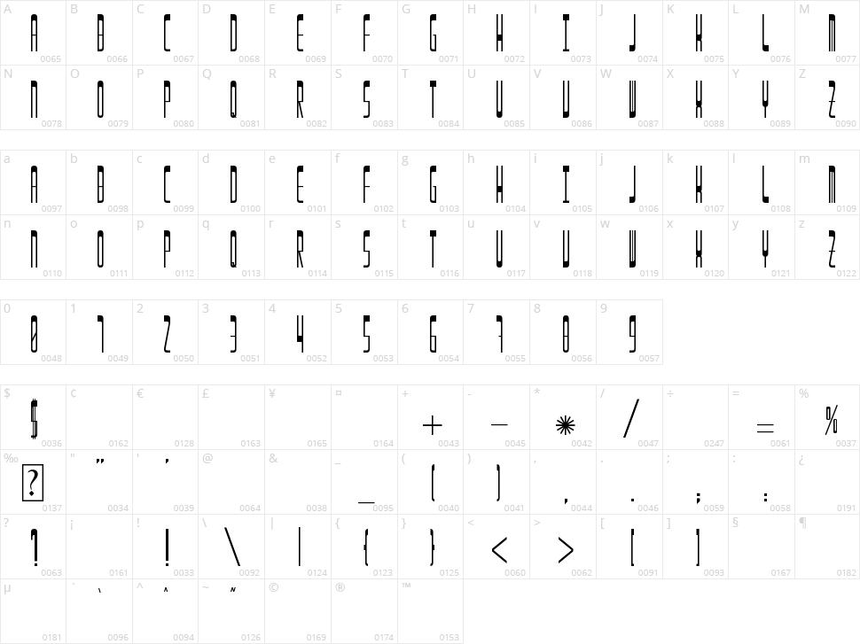Enila Character Map