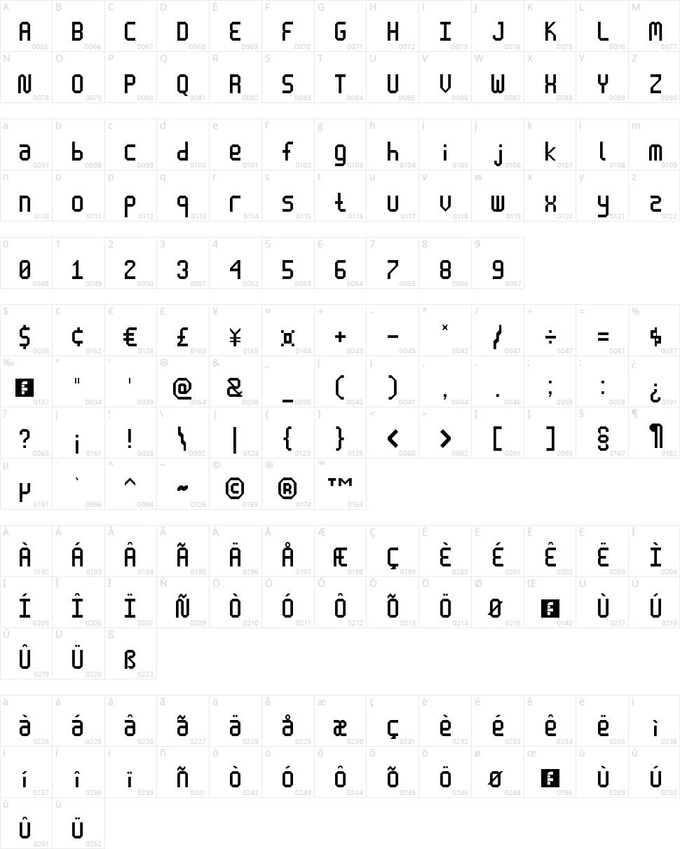 Enlatique Character Map