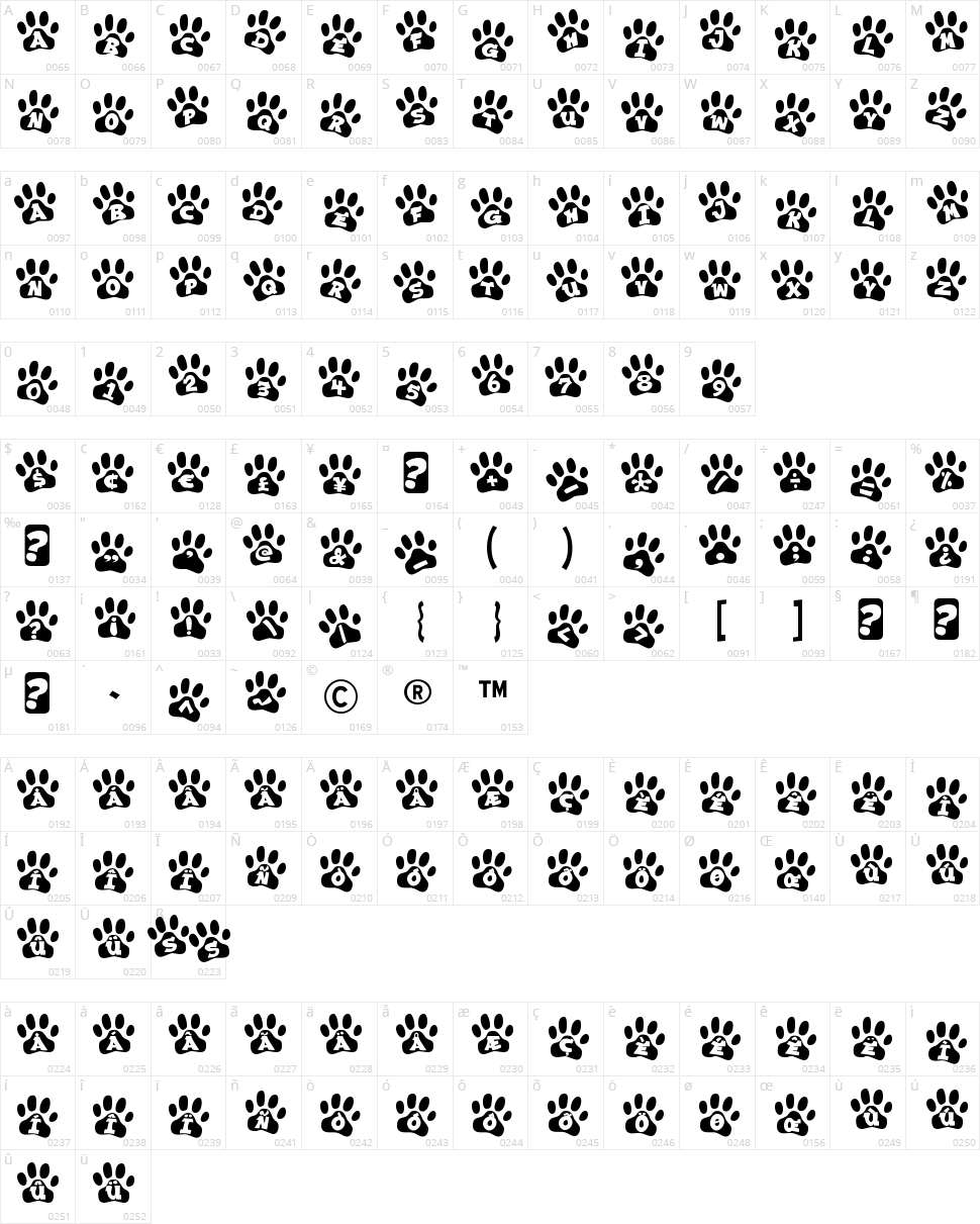 Ennobled Pet Character Map