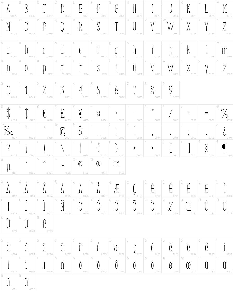 Enyo Slab Character Map