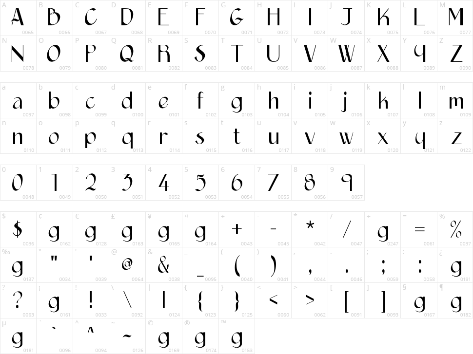 Epittazio Character Map