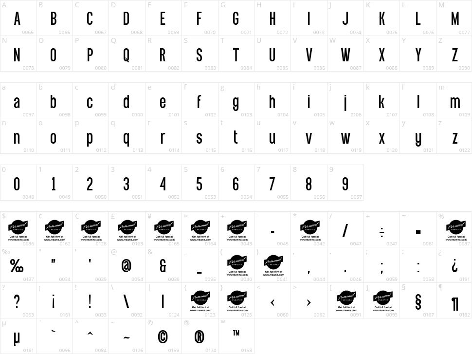 Equal Sans Character Map