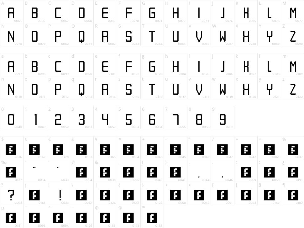 Eret Character Map