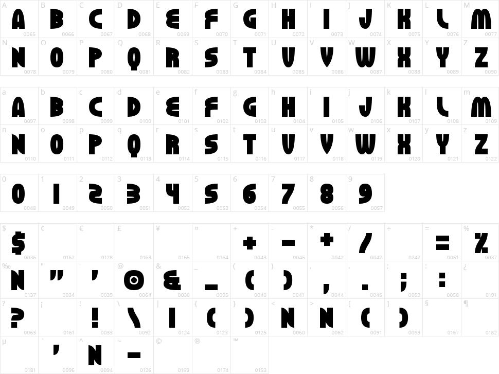 Erhank Character Map
