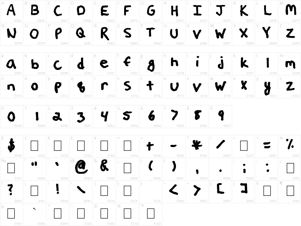 Erin's Handwriting 2 Character Map