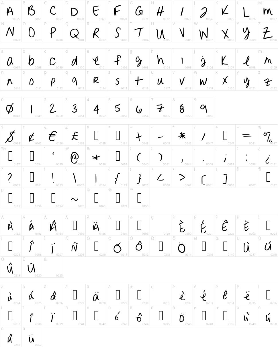 Erinn Handwriting Character Map
