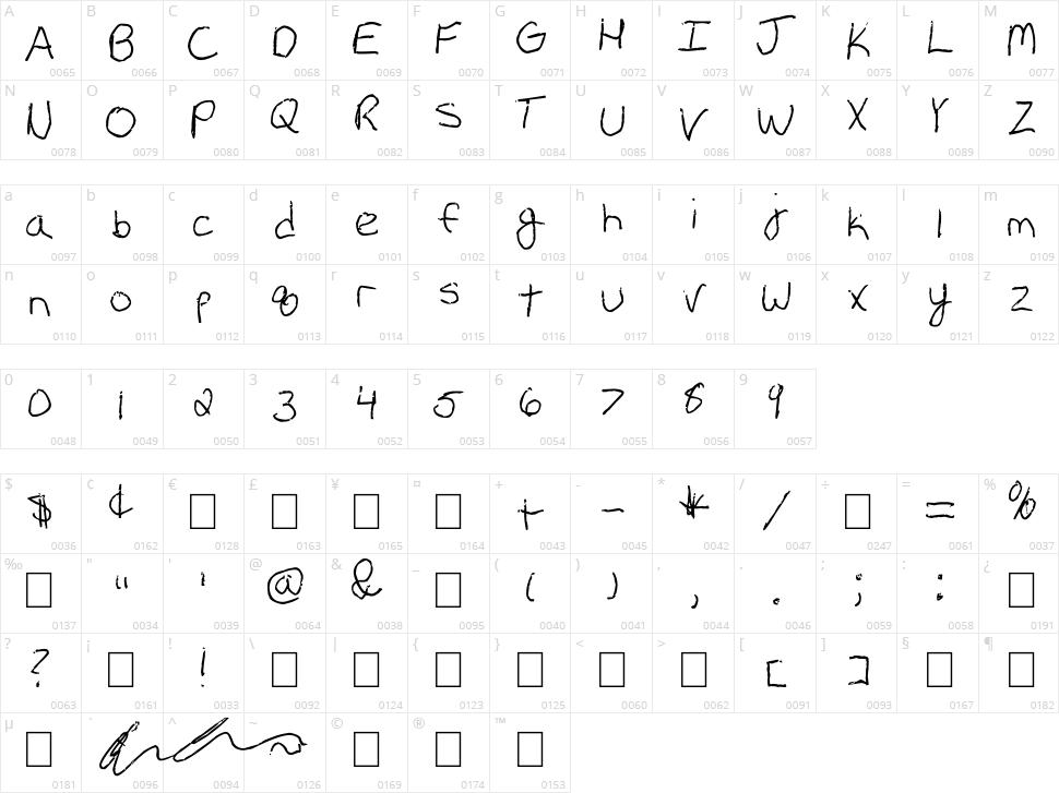 Erin's Handwriting Character Map