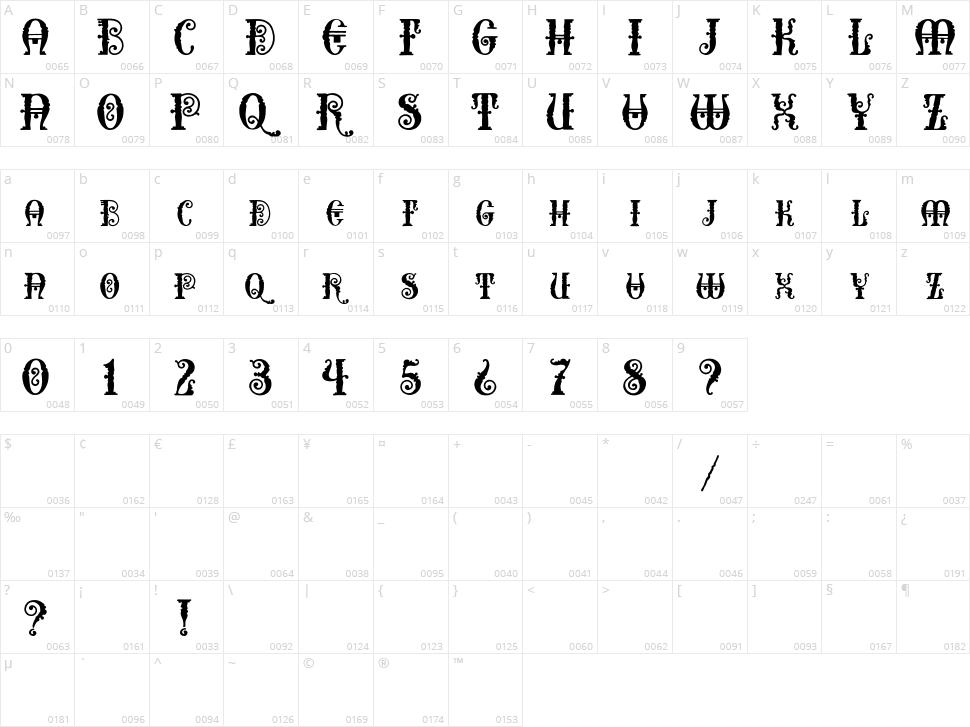 Erotokritos Character Map