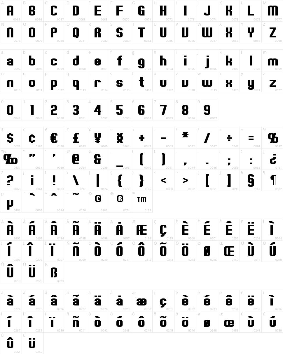 Erte Character Map