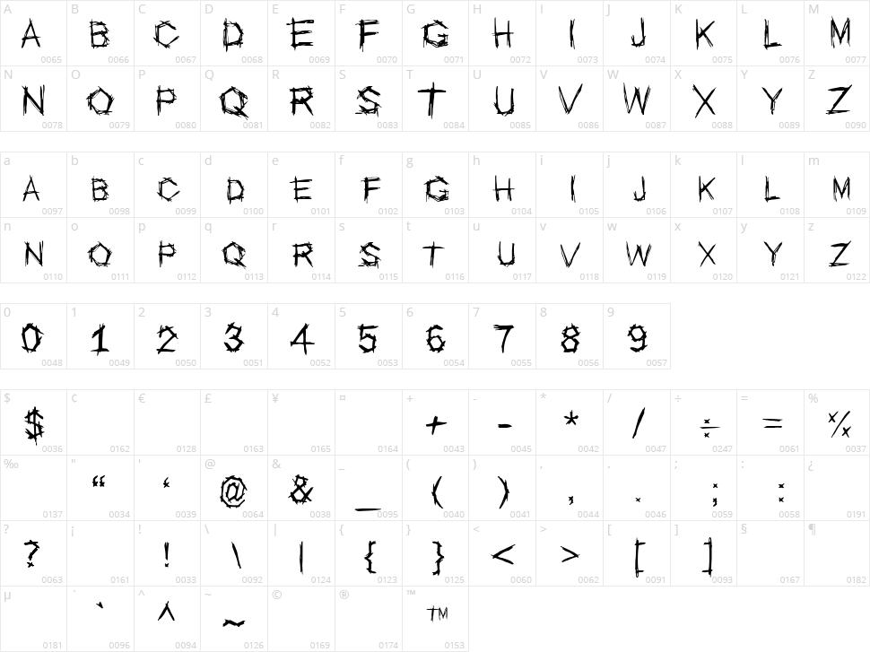 Escopo Character Map