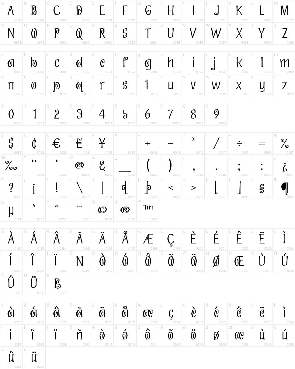 Eskargot Character Map