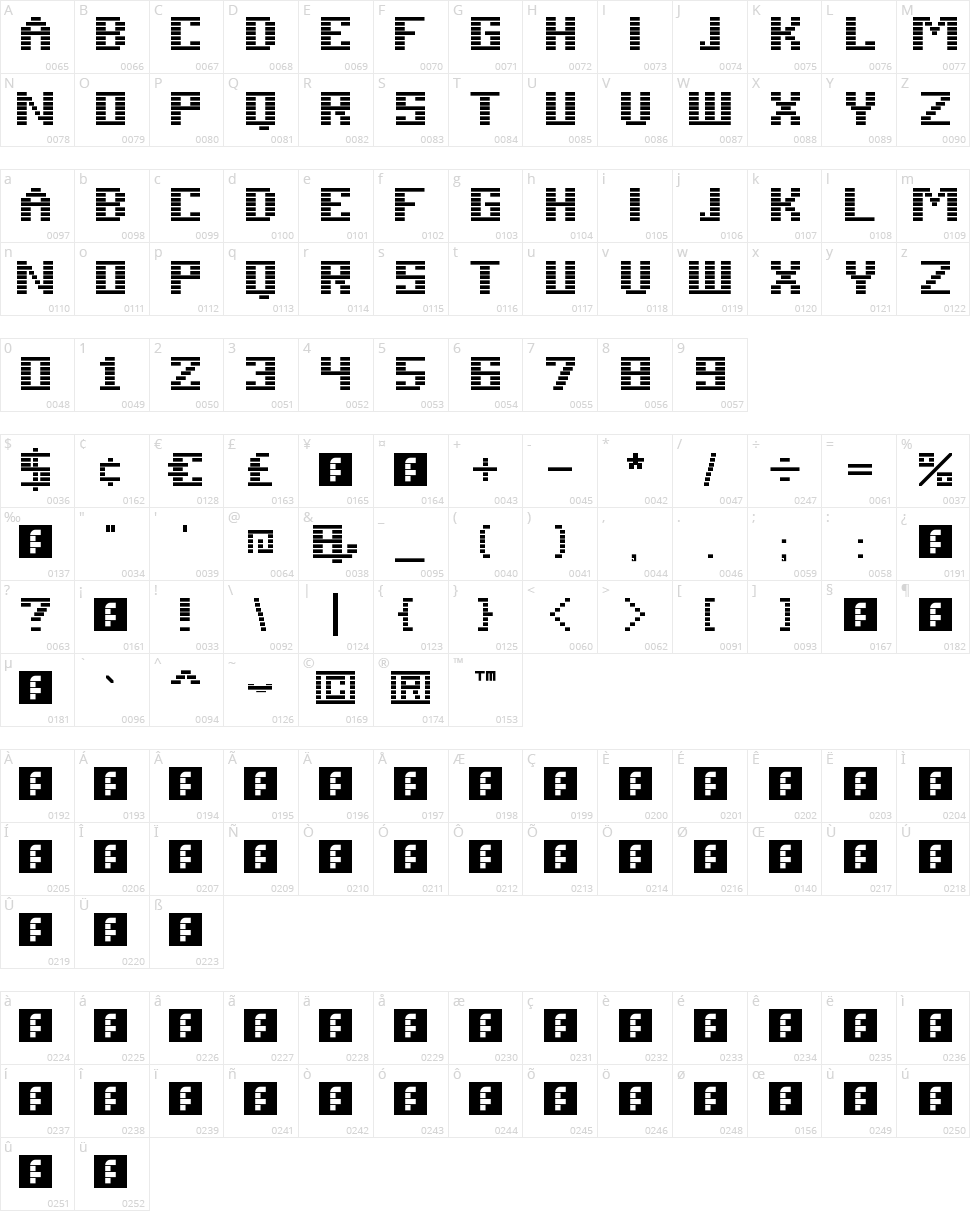 Esper Character Map