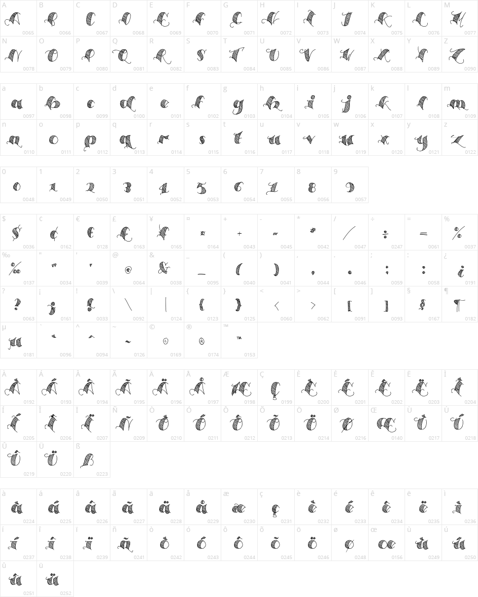 Espesor Olas Character Map