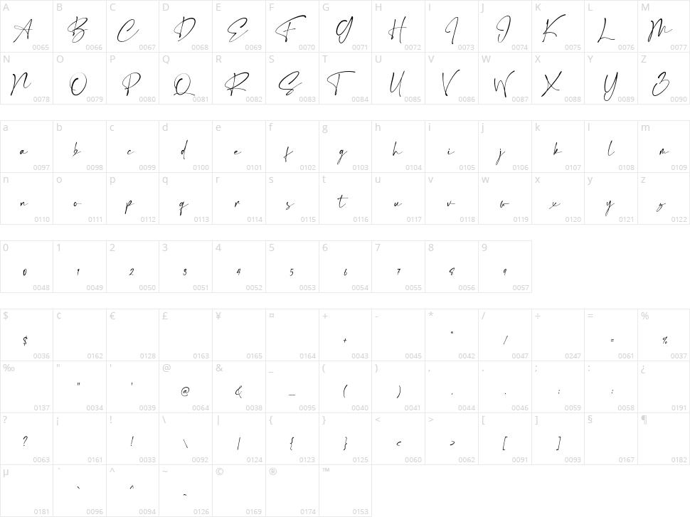 Estrada Signature Character Map