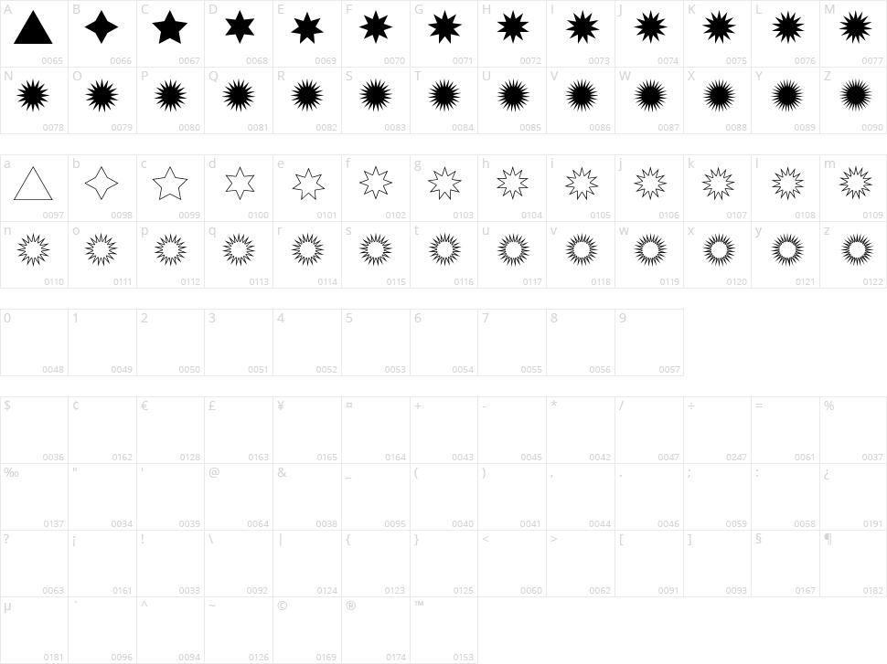 Estrellas TFB Character Map