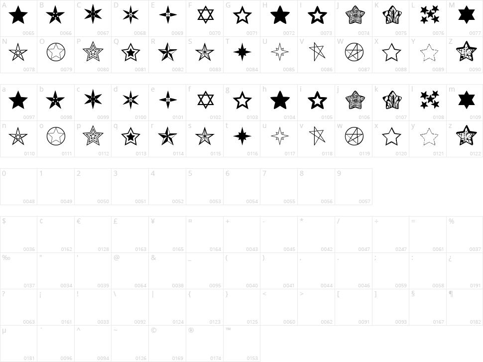Estrellass TFB Character Map