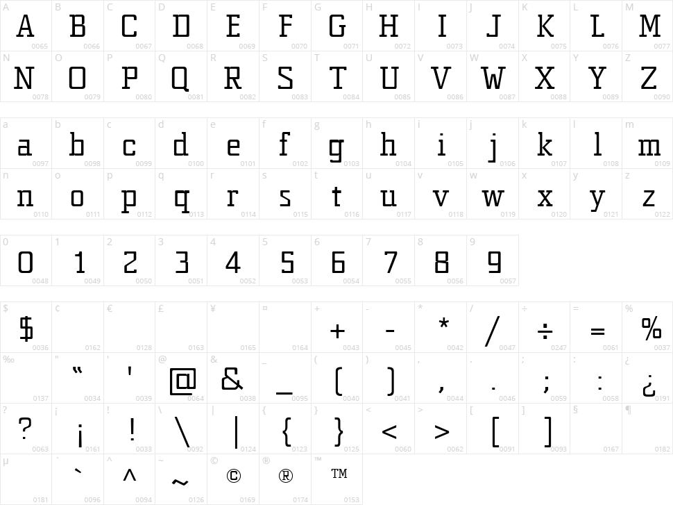 Estructura Character Map