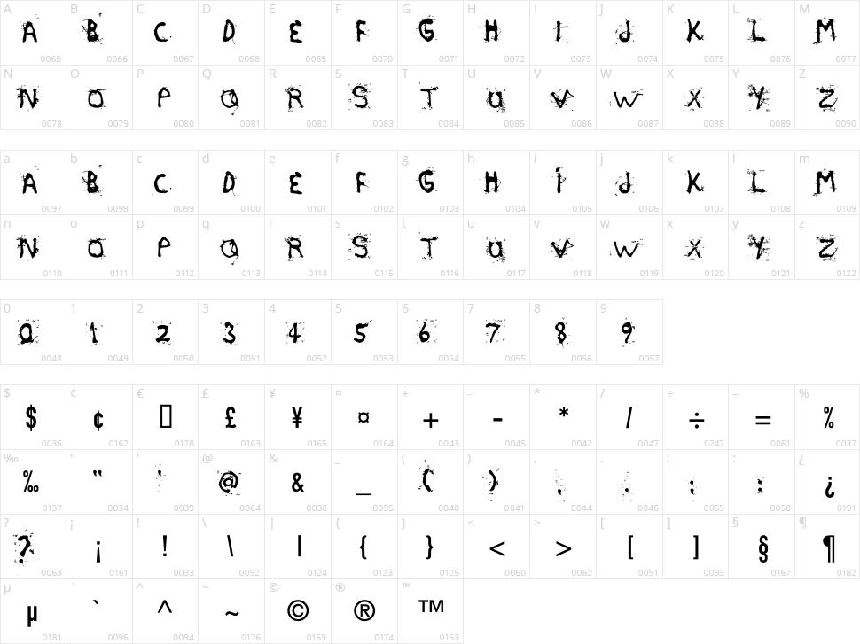 Etasilicon Character Map