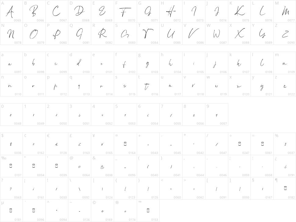 Ethikopia Signature Character Map