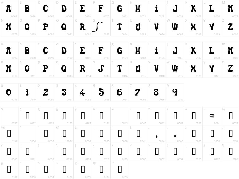 Euskal Character Map