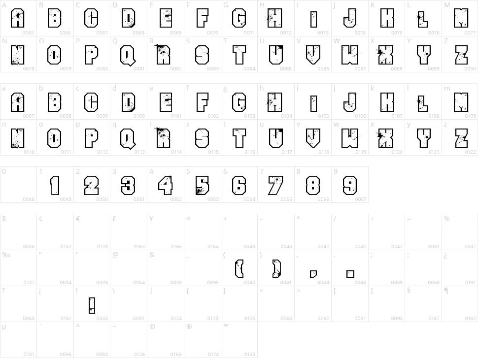 Even Badder Mofo Character Map